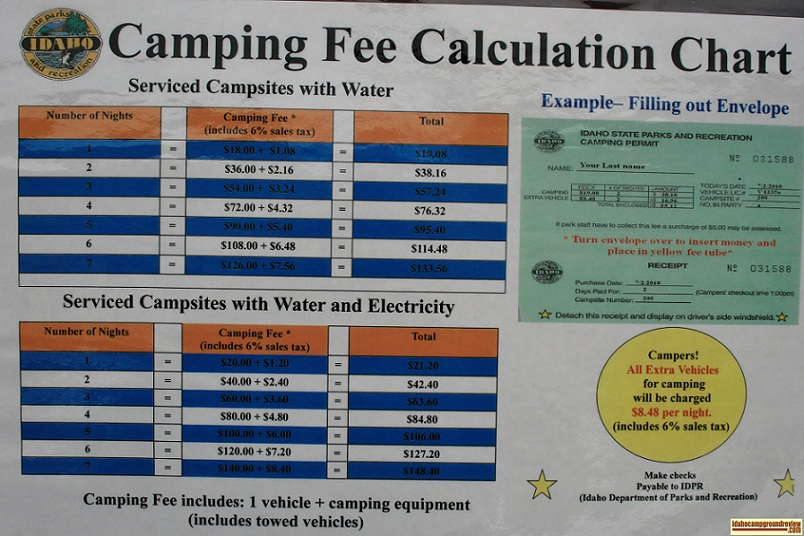 This is the fee schedule for Big Sage Campground.