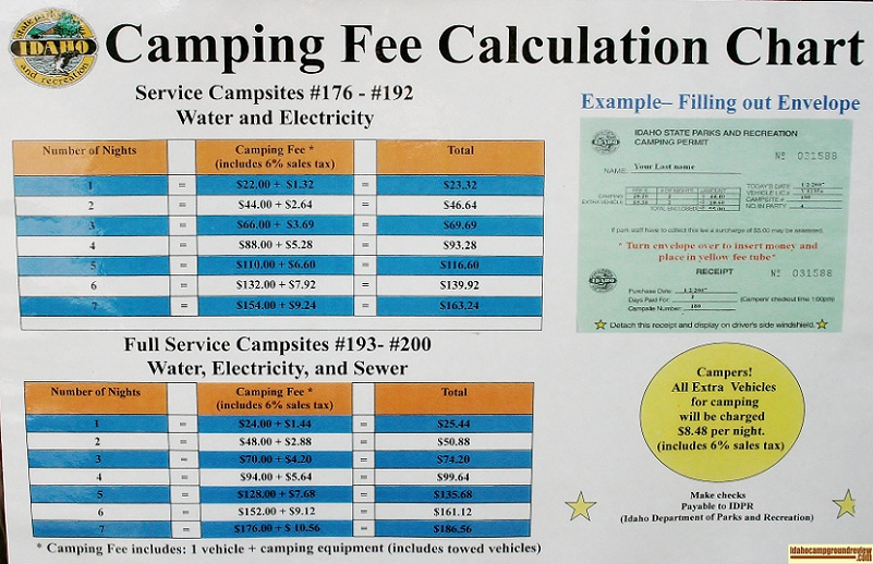Ridgeview Campground fee schedule