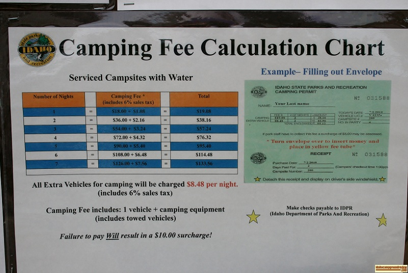 Fee schedule for Sage Bluff Campground on Cascade Lake.